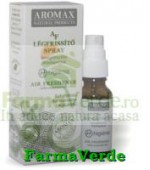 Antibacteria Eucalipt Menta Cimbrisor Spray 20 ml Aromax