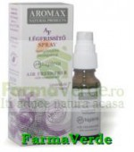 Antibacteria Lavanda Arbore de Ceai Spray 20 ml Aromax