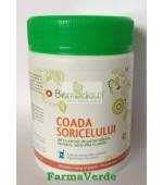 BIOMEDICUS Coada Soricelului cu extract de Castan Salbatic