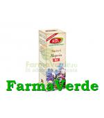 Tinctura Hapciu Antiinflamatoare si Antiinfectioasa 25 ml Fares