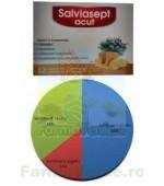 Salviasept ACUT 12 comprimate, NaturProdukt Zdrovit