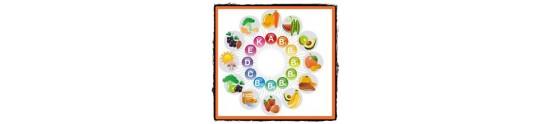 Carente vitaminice