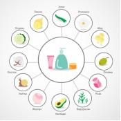 Cosmetice Organice, Accesorii Make Up, Accesorii Frumusete