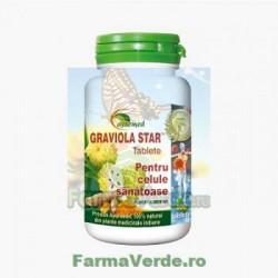 Graviola Star 100 Capsule cu Graviola si Turmeric Indian Herbal Star International