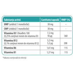 SpineDinamic ProHumano+ 30capsule PharmaLinea